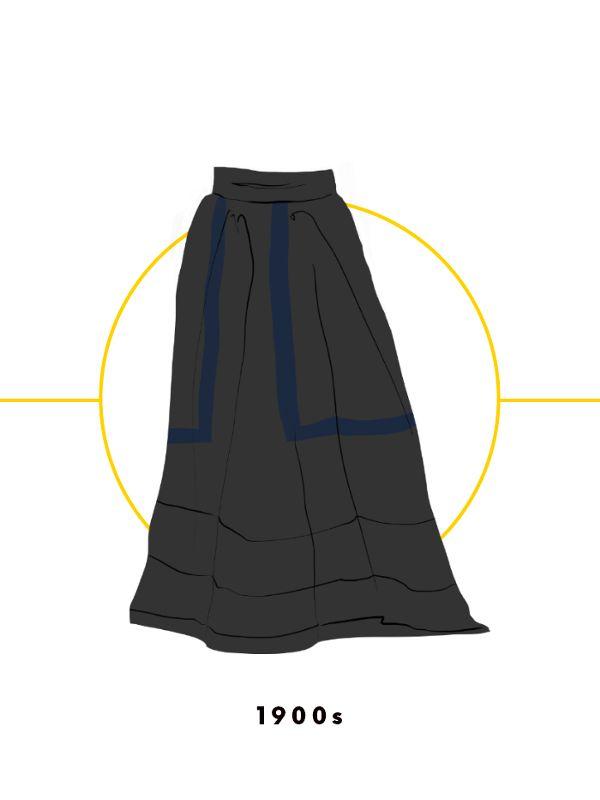 Ngược dòng về quá khứ xem sự thay đổi của chân váy qua từng thời kỳ - Ảnh 1.