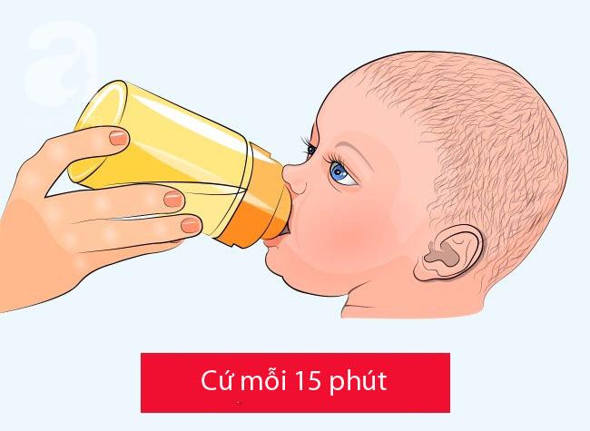 Trẻ cần được bác sỹ khám chữa sớm nhất có thể nếu thấy 1 trong 7 dấu hiệu dưới đây - Ảnh 6.