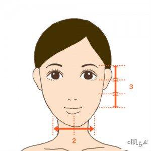 Xác định đúng hình dáng khuôn mặt, sẽ giúp bạn chọn được kiểu tóc nâng tầm nhan sắc - Ảnh 7.