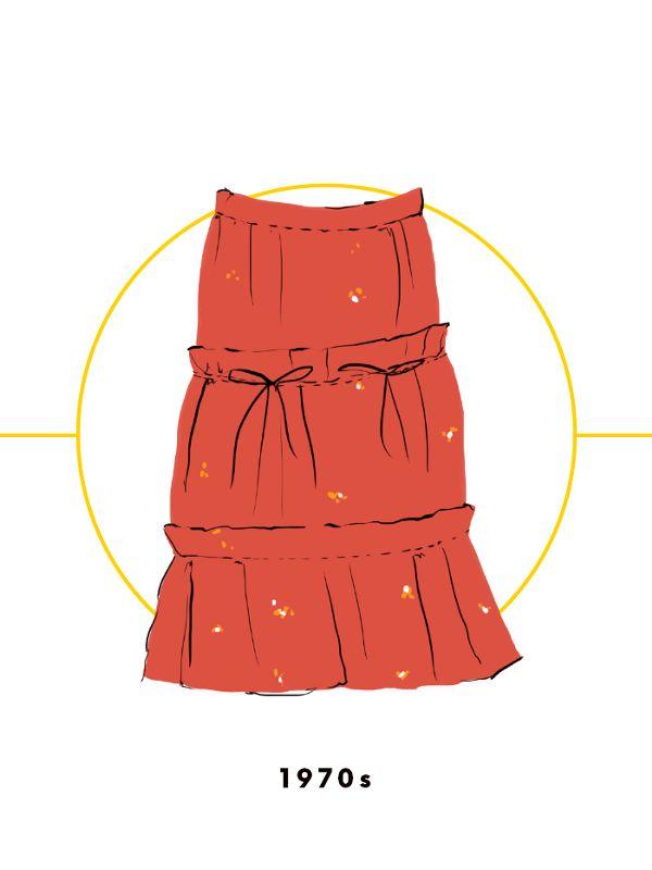 Ngược dòng về quá khứ xem sự thay đổi của chân váy qua từng thời kỳ - Ảnh 19.