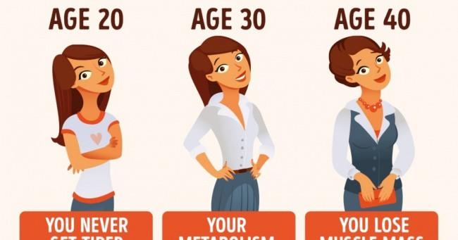 5 bài tập giúp bạn kiểm tra sự linh hoạt của cơ thể và để biết mình có còn trẻ hay không - Ảnh 1.