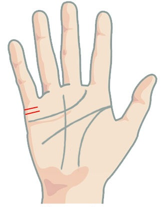 Đưa tay lên xem kỹ đường hôn nhân, nếu thấy nhiều hơn 1 đường thì có nghĩa là… - Ảnh 2.
