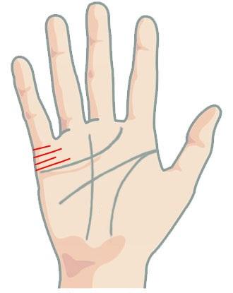 Đưa tay lên xem kỹ đường hôn nhân, nếu thấy nhiều hơn 1 đường thì có nghĩa là… - Ảnh 6.