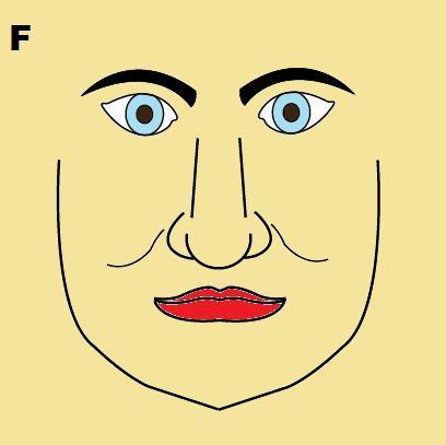 Phụ nữ sợ có râu rồng sẽ già và xấu nhưng không ngờ đây là đường quan trọng nói lên tính cách và số phận - Ảnh 6.