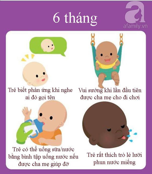 Những cột mốc phát triển nhanh khó tin của trẻ trong một năm đầu đời - Ảnh 6.