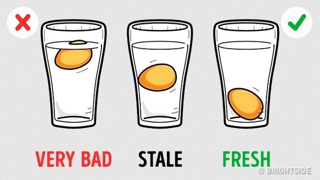 Bật mí 10 cách cực đơn giản giúp bạn nhận biết thực phẩm giả dễ có nguy cơ gặp phải - Ảnh 4.