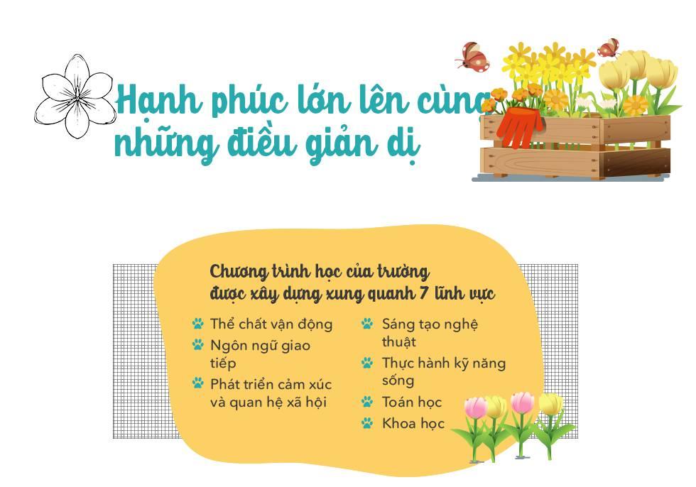 Ghé thăm trường mầm non sinh thái đầu tiên tại Hà Nội, nơi các con tự khám phá cuộc sống bằng tất cả giác quan - Ảnh 9.