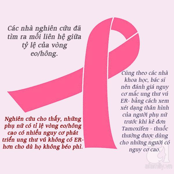 Chị em càng làm đẹp theo cách này càng tăng nguy cơ bị ung thư vú - Ảnh 1.
