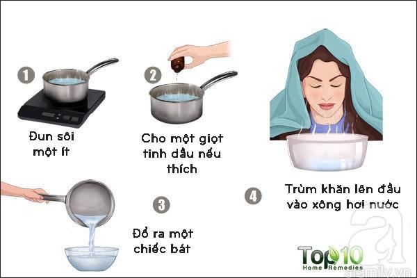 Để phòng và chữa bệnh nhiễm trùng đường hô hấp trên, bạn có thể làm 7 biện pháp này tại nhà - Ảnh 3.