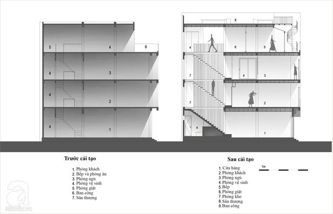 Ngôi nhà 27m² ở Hà Nội: Từ chiếc hộp đóng kín thành tổ ấm thoáng, xanh, đầy cảm hứng của vợ chồng trẻ - Ảnh 18.