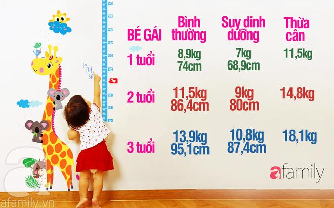 Giải phóng nỗi sợ bé 1-3 tuổi còi cọc, chậm tăng cân bằng thực đơn 7 ngày đủ 4 nhóm dưỡng chất - Ảnh 3.