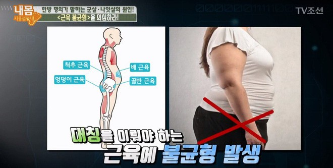 Đánh tan mỡ thừa từ đầu tới chân chỉ với 2 động tác quá dễ để thực hiện - Ảnh 1.