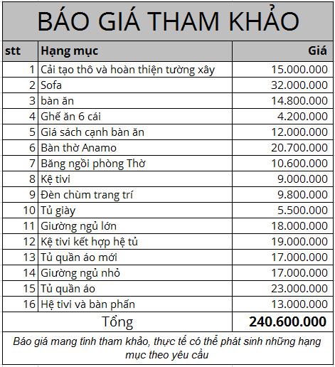 Với 240 triệu, KTS đã cải tạo căn hộ 110m2 từ chỗ có mặt bằng lồi lõm trở nên thoáng sáng đến bất ngờ - Ảnh 12.