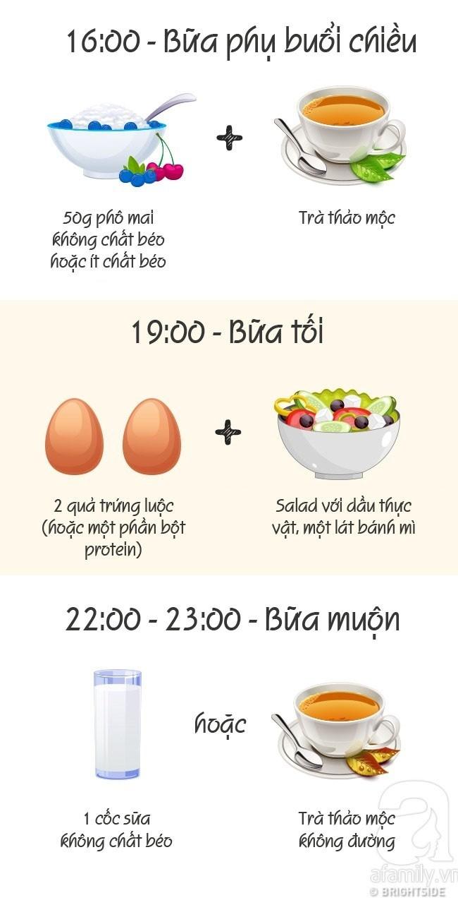 Phương pháp kết hợp này sẽ giúp bạn giảm béo bụng nhanh đến bất ngờ - Ảnh 6.