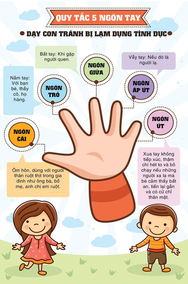 5 phút mỗi ngày với QUY TẮC 5 NGÓN TAY để dạy con phòng tránh xâm hại tình dục - Ảnh 1.