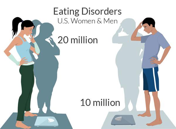 Tác hại của rối loạn ăn uống đến cơ thể và lợi ích tuyệt vời nếu ăn nhiều rau - Ảnh 2.