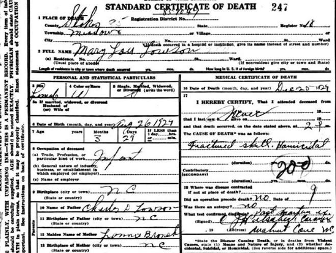 Vụ án đêm Giáng sinh: Cái chết bất thình lình của 7 mẹ con và những nghi vấn gần 90 năm không có lời giải đáp - Ảnh 4.