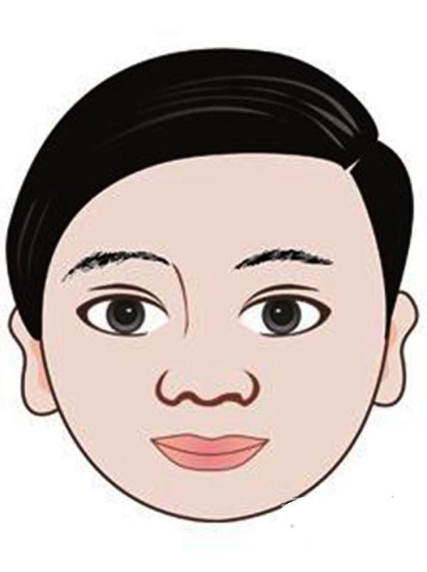 Đây là gương mặt vượng phu ích tử, chị em nào sở hữu thì cả nhà đều được nhờ - Ảnh 5.