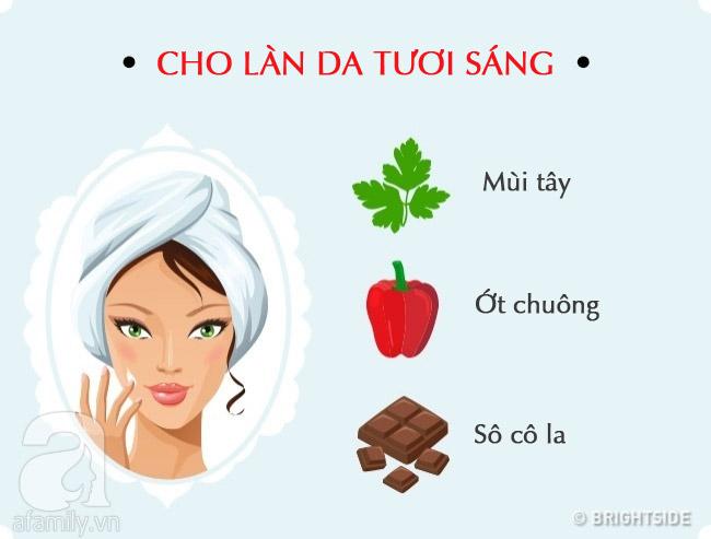Danh sách siêu thực phẩm tốt cho da và từng phần cơ thể để chị em luôn khỏe mạnh và rạng rỡ - Ảnh 1.