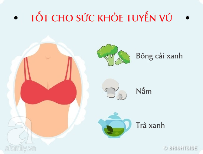Danh sách siêu thực phẩm tốt cho da và từng phần cơ thể để chị em luôn khỏe mạnh và rạng rỡ - Ảnh 2.