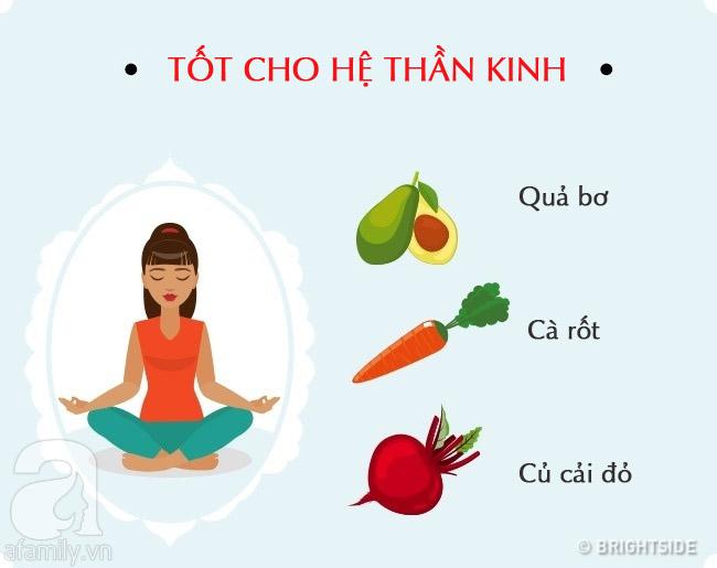 Danh sách siêu thực phẩm tốt cho da và từng phần cơ thể để chị em luôn khỏe mạnh và rạng rỡ - Ảnh 6.