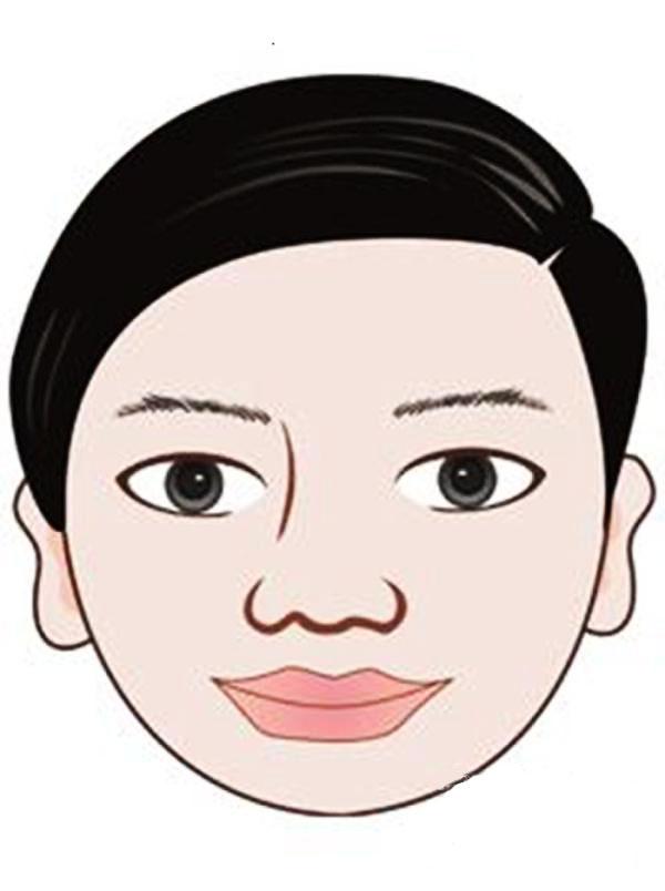 Đây là gương mặt vượng phu ích tử, chị em nào sở hữu thì cả nhà đều được nhờ - Ảnh 3.