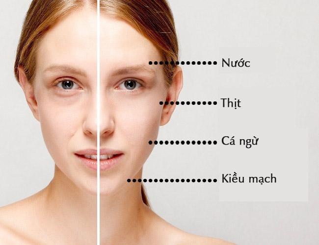 6 bí quyết chọn thực phẩm tốt cho da của một bác sĩ da liễu - Ảnh 7.