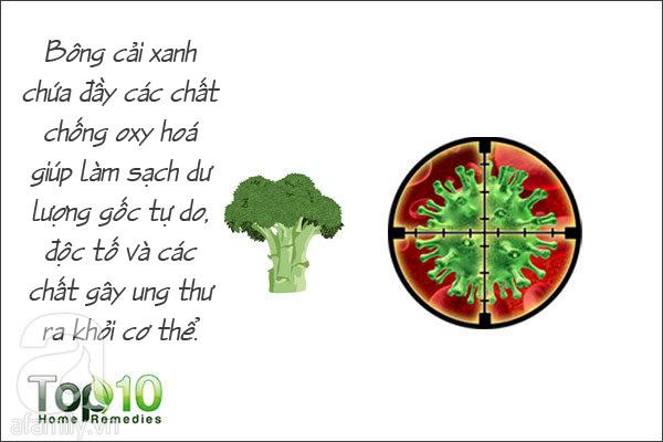 5 loại thực phẩm tăng cường sức khỏe và chống lại bệnh tật - Ảnh 5.