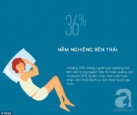 Tiết lộ bí quyết nằm ngủ và tư thế ngủ tốt nhất để sáng dậy tỉnh táo, sảng khoái - Ảnh 5.