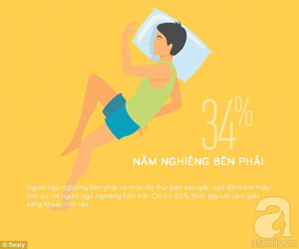 Tiết lộ bí quyết nằm ngủ và tư thế ngủ tốt nhất để sáng dậy tỉnh táo, sảng khoái - Ảnh 6.