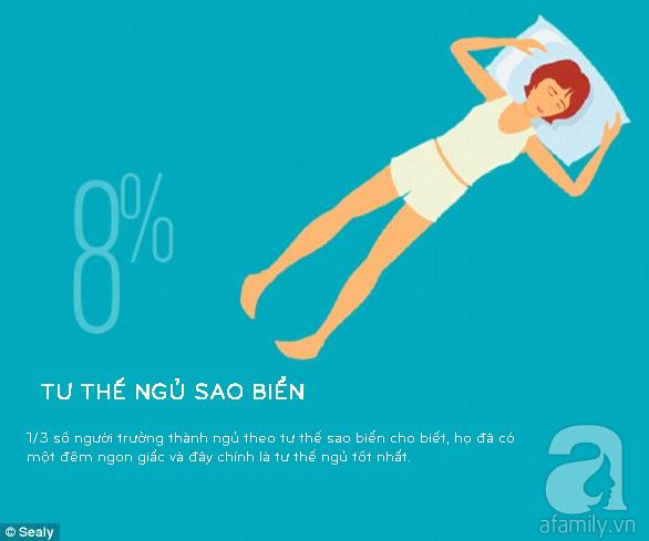Tiết lộ bí quyết nằm ngủ và tư thế ngủ tốt nhất để sáng dậy tỉnh táo, sảng khoái - Ảnh 9.