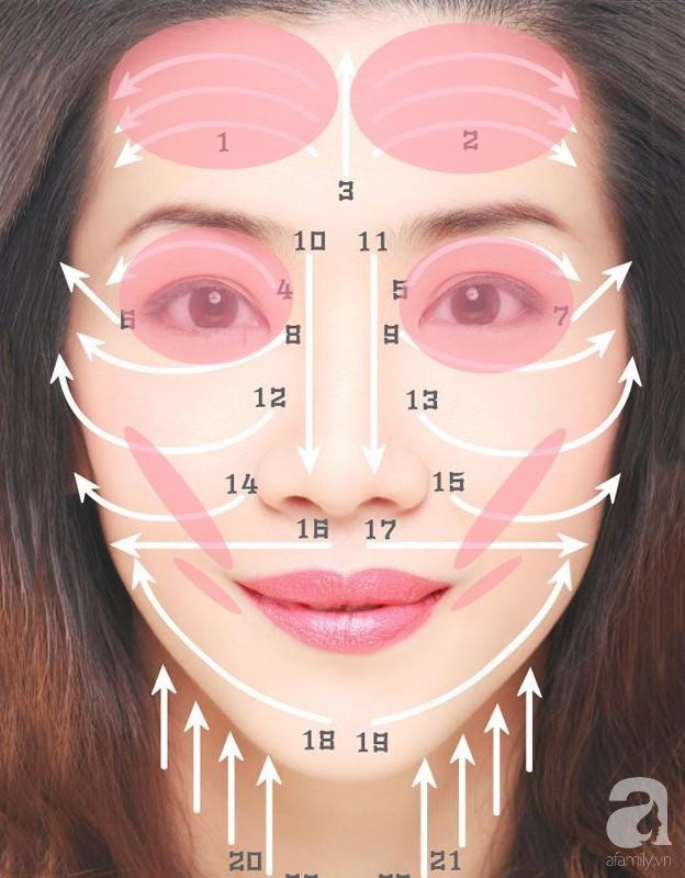 3 bài tập mỗi ngày giúp xóa phẳng nếp nhăn, mịn căng da mặt còn tốt hơn tiêm collagen: Phương pháp trẻ hóa gương mặt đến 10 tuổi của phụ nữ Nhật! - Ảnh 2.