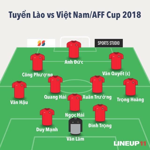 Lào 0-3 Việt Nam: Hàng công rực sáng, Việt Nam ra quân thuận lợi tại AFF Cup 2018 - Ảnh 2.