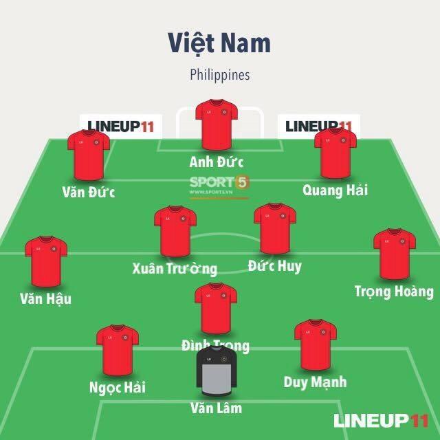 Phá dớp Mỹ Đình hạ Philippines, đội tuyển Việt Nam vào chung kết AFF Cup sau 10 năm chờ đợi - Ảnh 2.