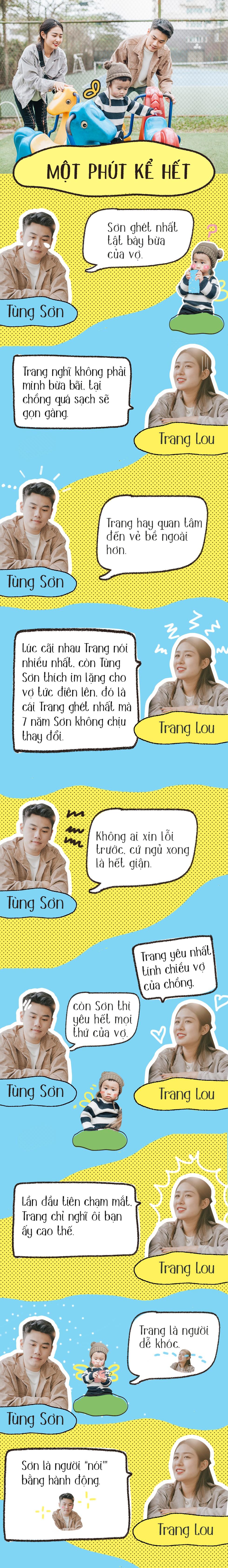 """Hot family Trang Lou & Tùng Sơn: Kết hôn sớm, chúng mình có thêm """"bạn đồng hành"""" nhí để đi khắp thế gian - Ảnh 10."""