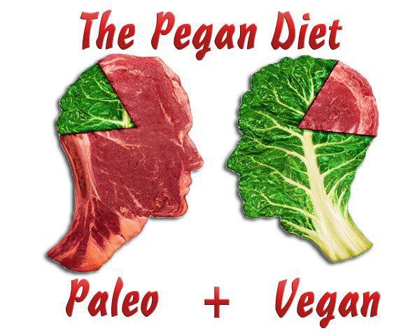 Chế độ ăn Pegan: Liệu có phải là sự kết hợp giữa chế độ ăn Paleo và Vegan? - Ảnh 2.
