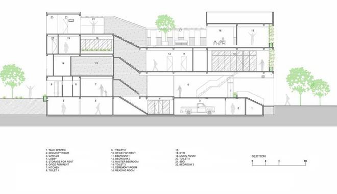 Ngôi nhà sâu 35m với khu vườn trên sân thượng đẹp muốn hờn ở Đà Nẵng - Ảnh 2.