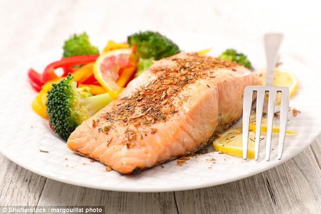 Nếu biết ăn cá nhiều dầu 2 lần/tuần có tác dụng này đối với cơ thể chắc chắn bạn sẽ nhặt chúng vào giỏ mỗi khi đi chợ - Ảnh 1.
