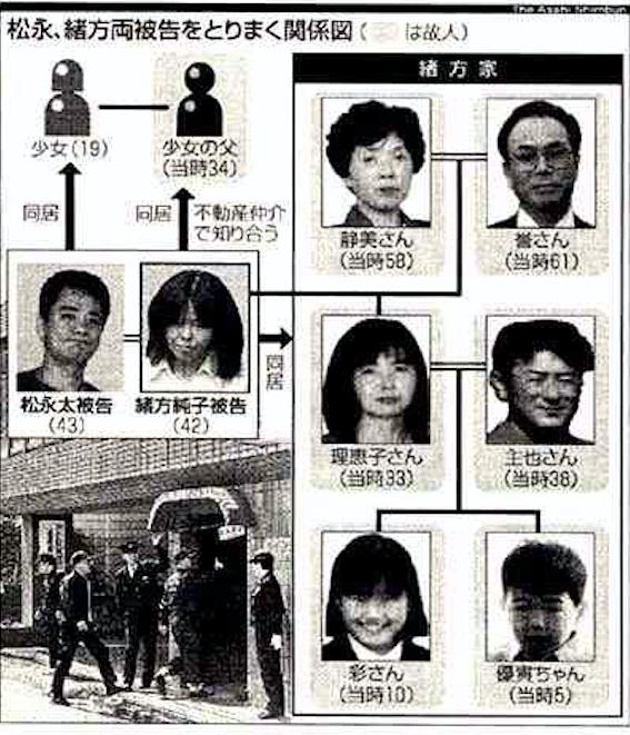 """Vụ án """"tẩy não"""" kinh động Nhật Bản: Dụ dỗ người tình lừa đảo, tiếp tay giết người rồi khiến cả gia đình tàn sát lẫn nhau dã man - Ảnh 4."""