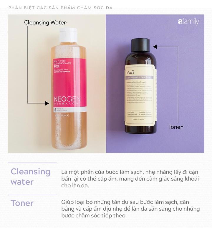 Từ toner, serum cho đến dầu dưỡng, nếu đang lẫn lộn những sản phẩm skincare này với nhau thì đây sẽ là cách giúp bạn phân biệt - Ảnh 4.