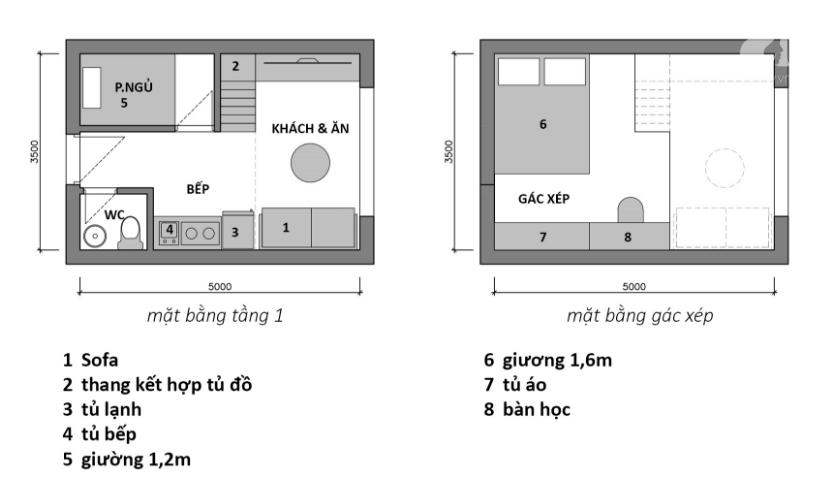 Tư vấn cải tạo phòng chưa đến 20m² thành căn hộ khép kín cho gia đình 3 người  - Ảnh 1.