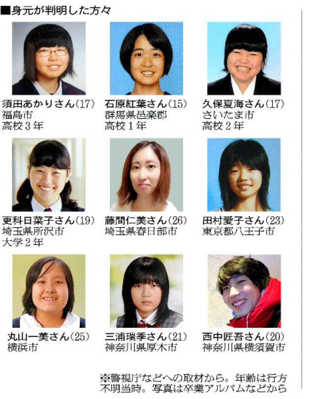Vụ án chấn động Nhật Bản: 9 thi thể bị cưa nhỏ bốc mùi tố cáo tội ác của tên sát thủ làm việc trong ngành công nghiệp tình dục - Ảnh 3.