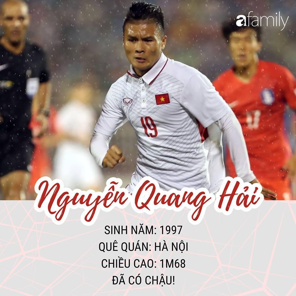 Ngay sau chiến thắng, profile của các cầu thủ U23 được chia sẻ liên tục