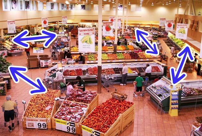 Sắp tết rồi, chị em đi mua sắm mà không nắm được các mánh khóe này của các siêu thị thì xác định là tiêu cả núi tiền - Ảnh 2.