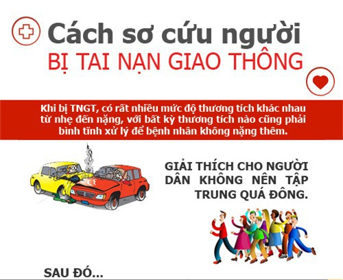 Bác sĩ BV Việt Đức chỉ cách cứu nạn nhân tai nạn giao thông ngay tại hiện trường - Ảnh 1.