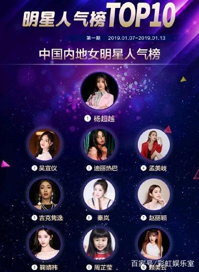 Không phải Dương Mịch - Angela Baby, nữ ca sĩ không có tài năng này lại là mỹ nhân nổi tiếng nhất Trung Quốc - Ảnh 1.