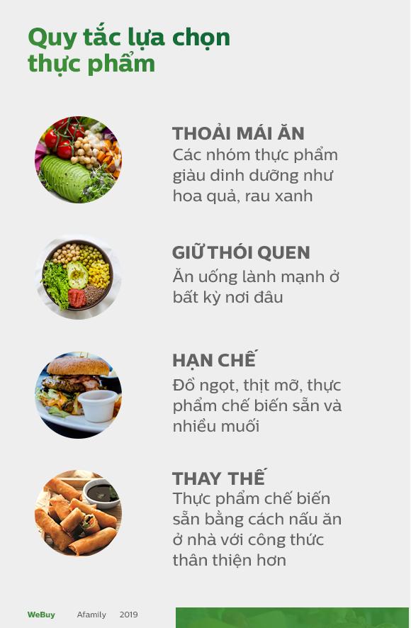 Chuyện ăn uống gia đình: Nhàn cho mẹ, thơm ngon và lành mạnh cho cả gia đình - Ảnh 8.