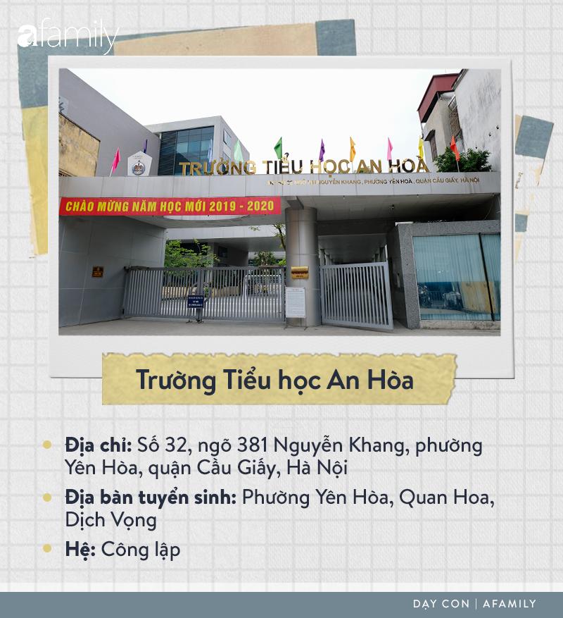 Danh sách các trường tiểu học tại quận Cầu Giấy: Chiếm gần một nửa là hệ ngoài công lập, ghi dấu ấn với trường Nguyễn Siêu - Ảnh 1.