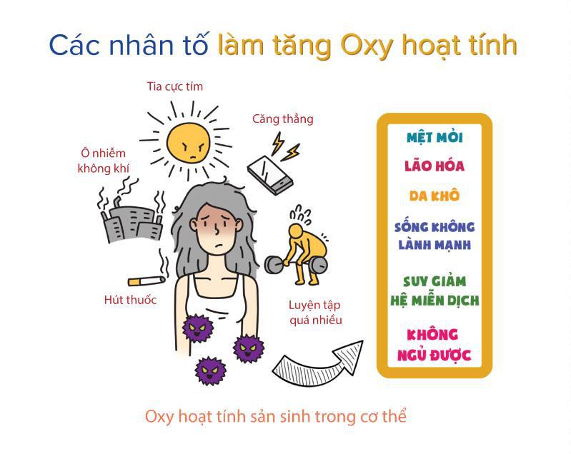 Nhiều phụ nữ Việt tiêu tốn hàng chục triệu để trẻ hóa nhưng không thành - Ảnh 5.