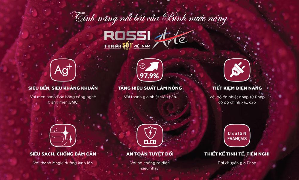 Bình nước nóng Rossi Arte – lựa chọn hoàn hảo cho gia đình hiện đại - Ảnh 2.